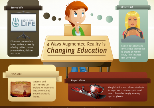 20 Coolest Augmented Reality Experiments In Education So Far1 540×405