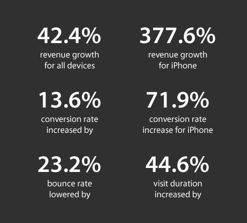 information stats