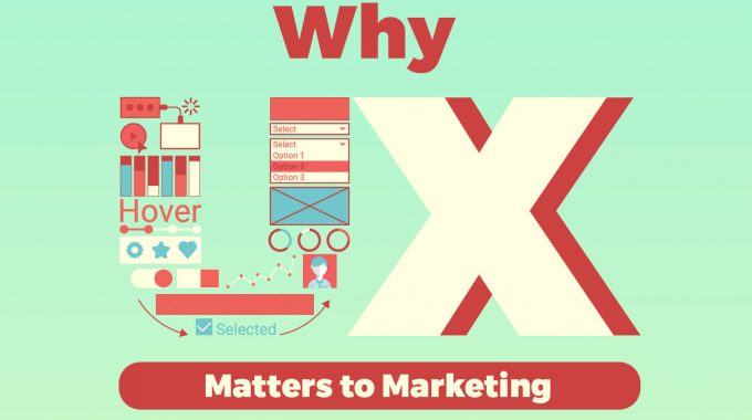 Why UX Matters To Marketing [INFOGRAPHIC]