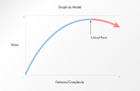 The Most Important Rule In UX Design That Everyone Breaks